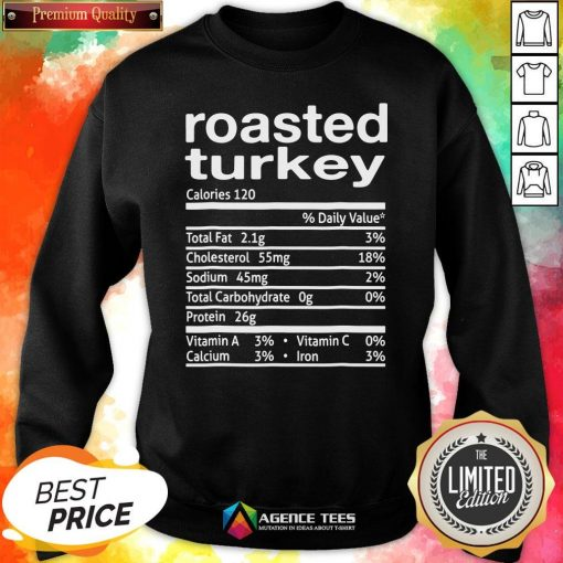 Top Roasted Turkey Nutrition Facts 2020 Thanksgiving Christmas Sweatshirt Design By Agencet.com